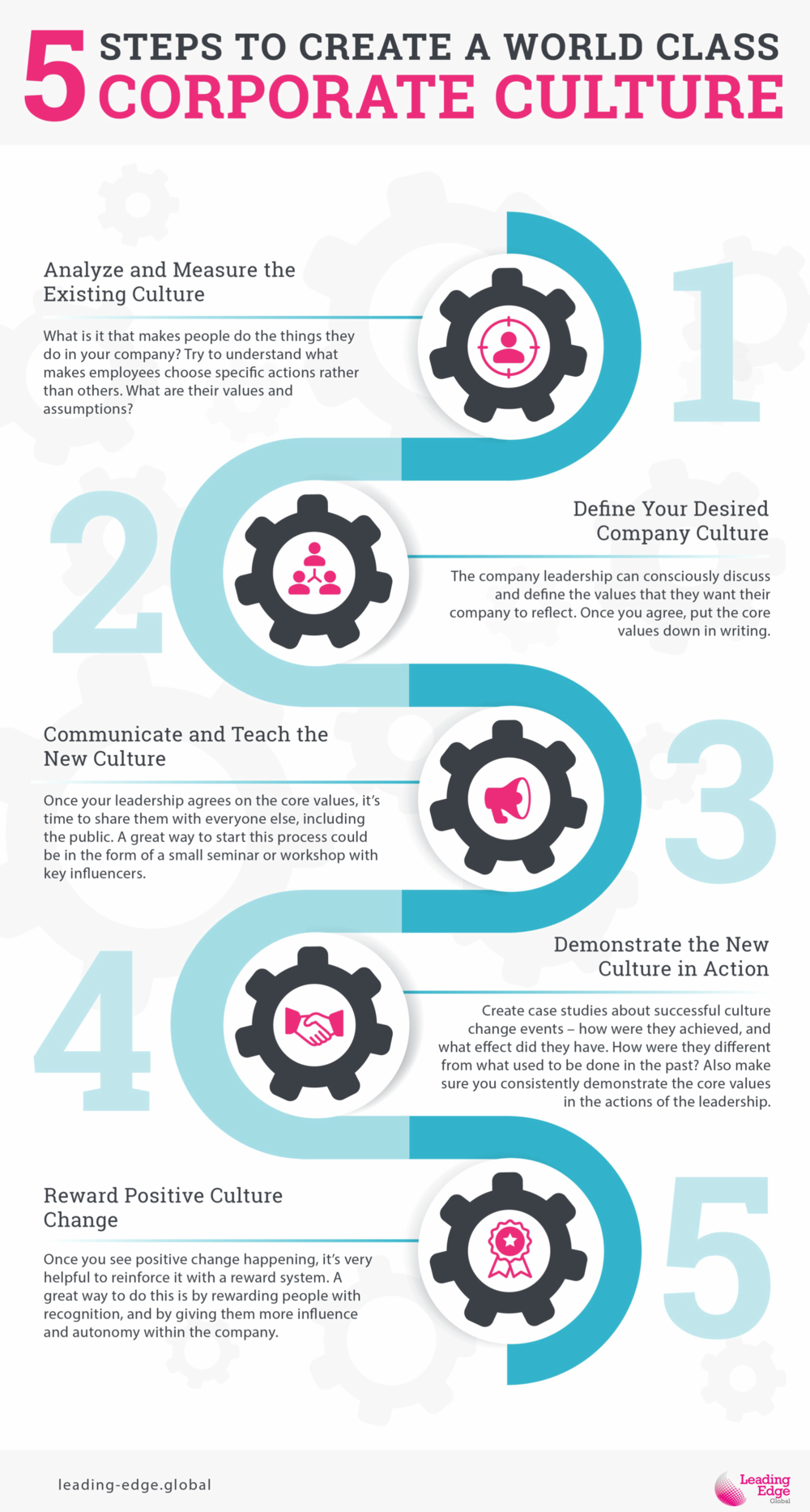 5-steps-corporate-culturev3.png