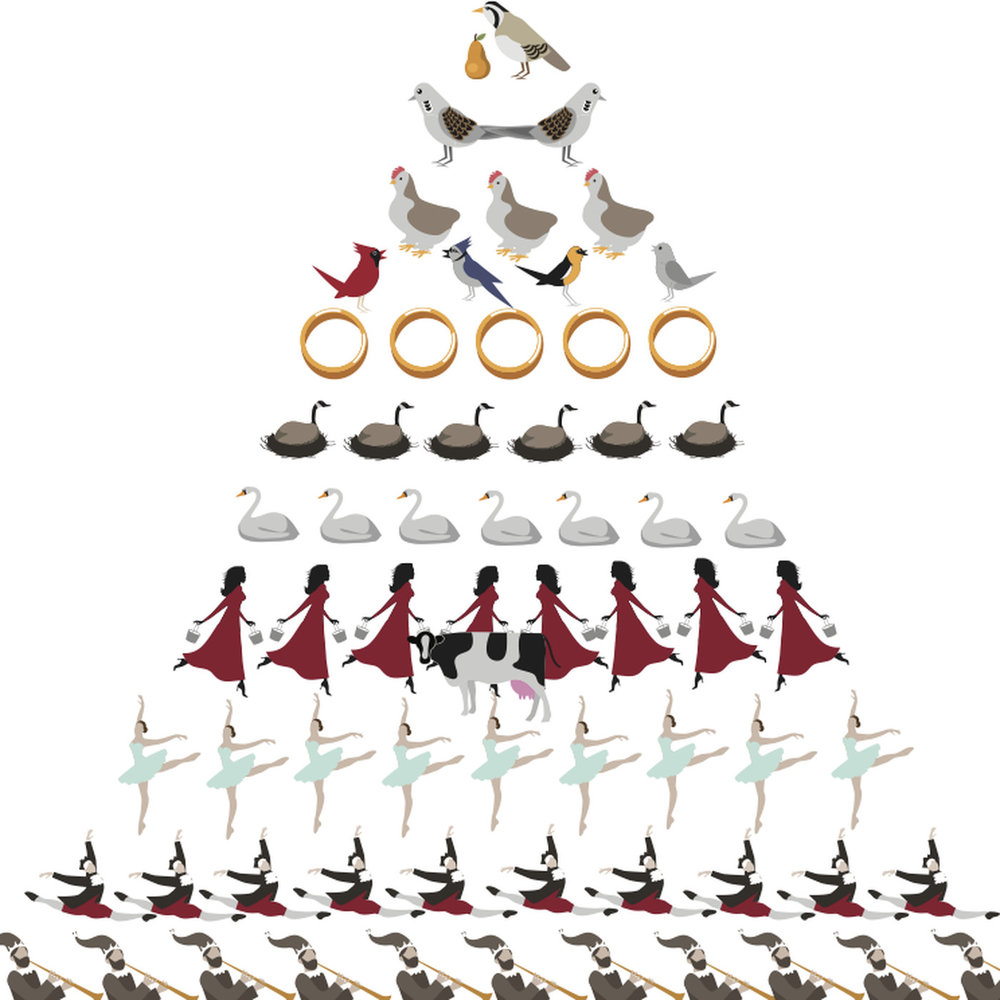 12 days pyramid.jpg