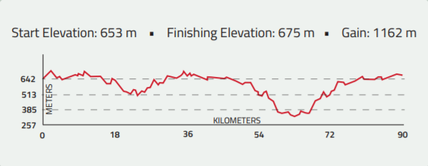 whistler-bike-course.png
