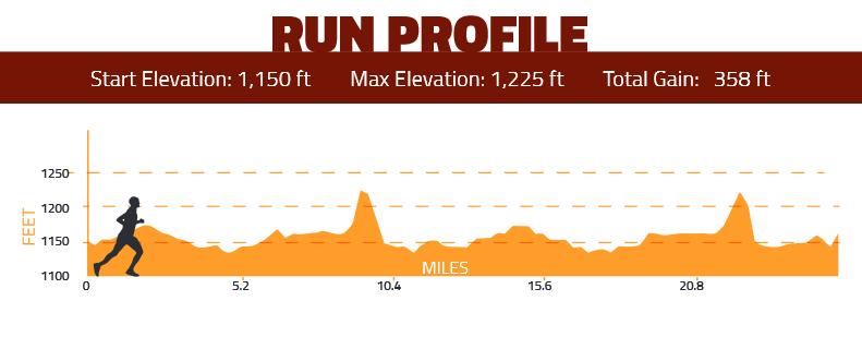 im-az-run-course
