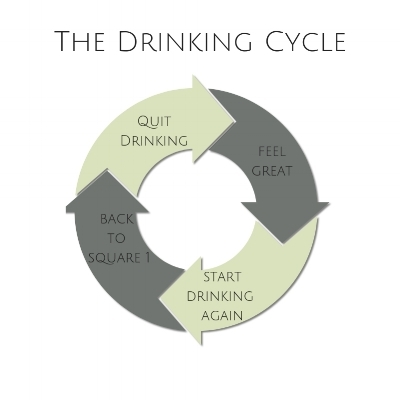 Drinking Cycle.jpg