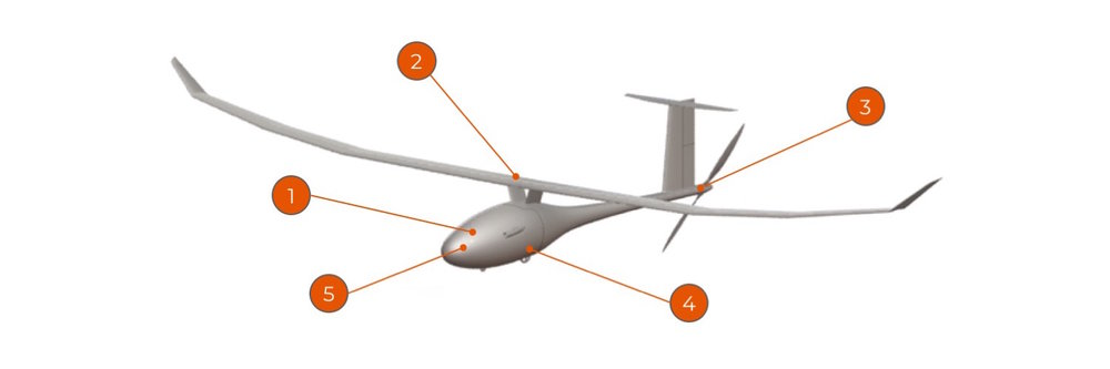 Vanilla Unmanned Aircraft Features-2 1400x500.jpg