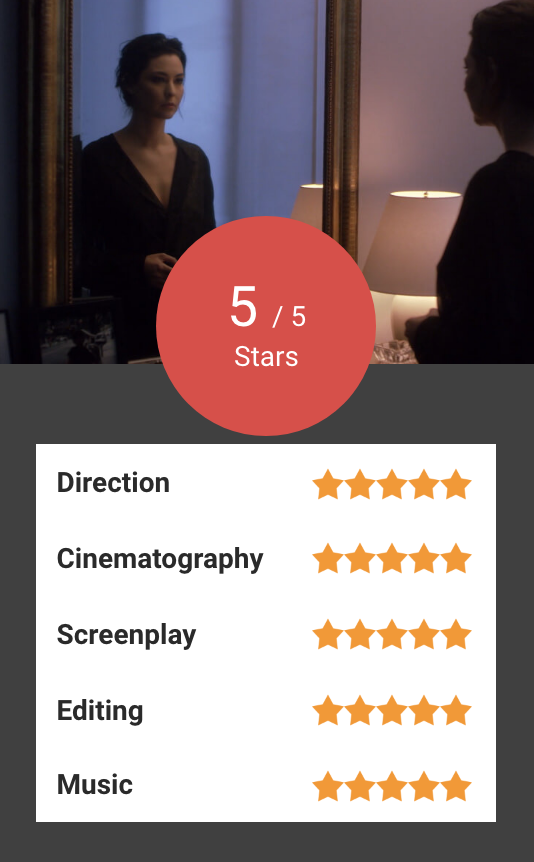 ISM 5 Stars out 5