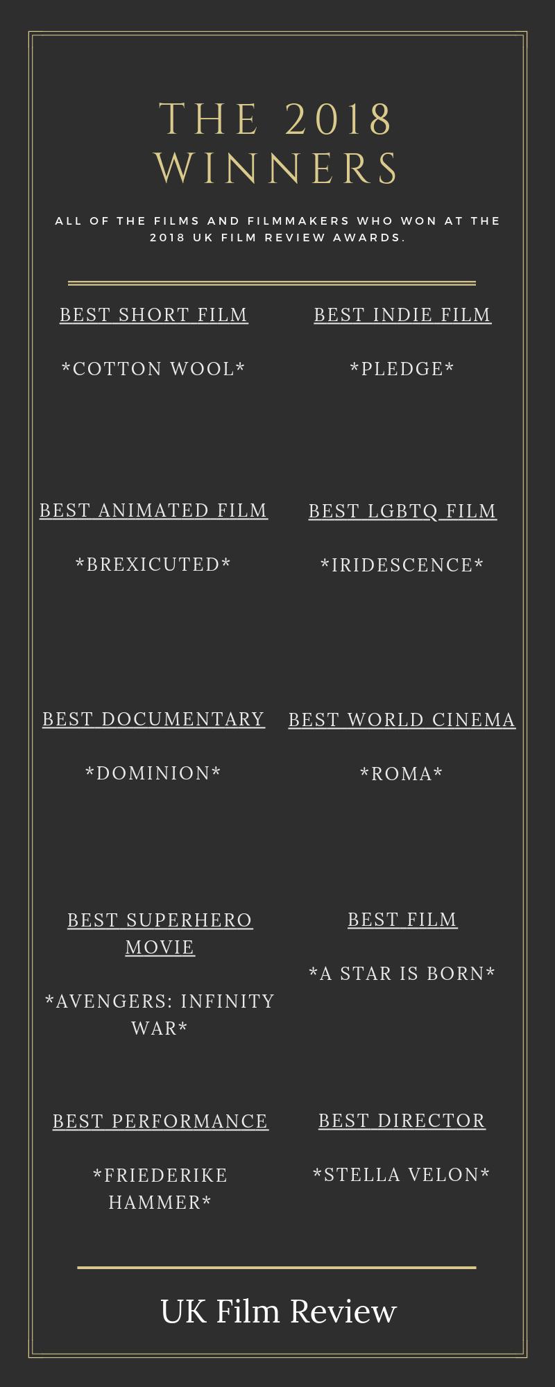UK FILM REVIEW AWARDS - WINNER - BEST DIRECTOR - STELLA VELON ('THE CRITIC')