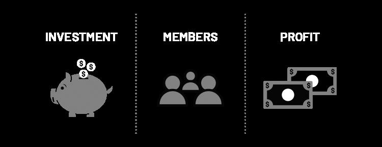 method-metrix-investment-members.png