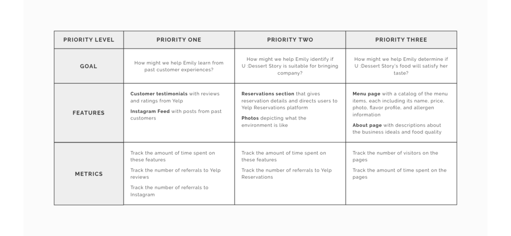 2-product-roadmap.png