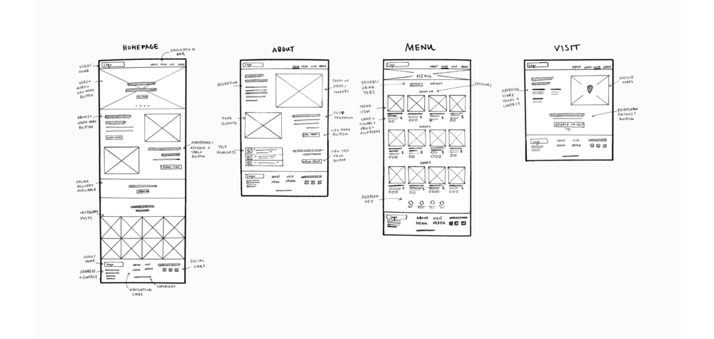 1-low-fi-wireframe-sketches.png
