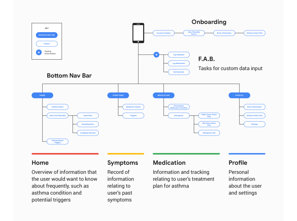4-sitemap-new.png