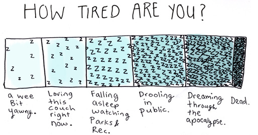 how tired are you