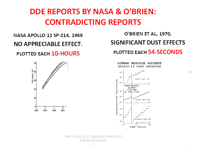 DDE Reports Comparison.png