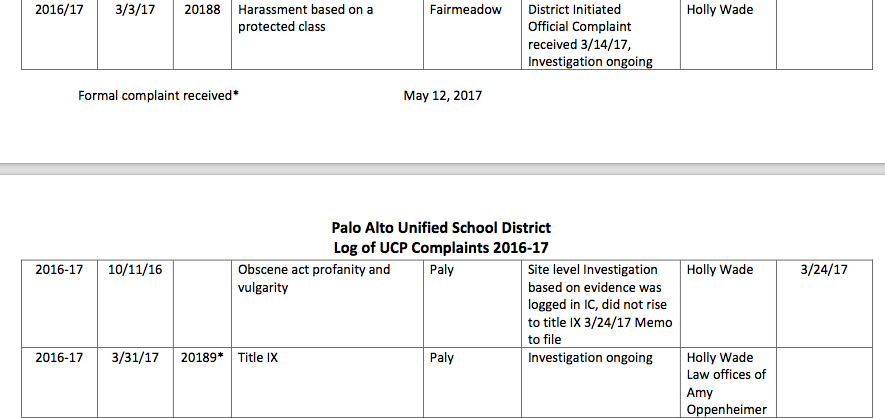 Public Record File PAUSD UCP log: https://www.pausd.org/sites/default/files/pdf-faqs/attachments/2016-17UCP-Log11-17-17_w_updates.pdf