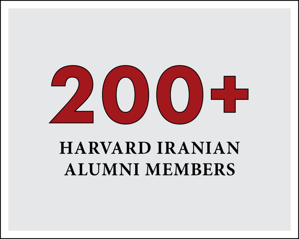 - HIA's membership includes more than 200 Harvard alumni of Iranian descent, representing Harvard College and every Harvard graduate school.