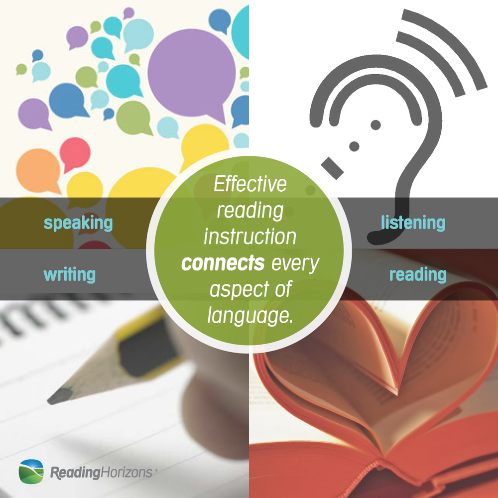 effective reading instruction connects language.png