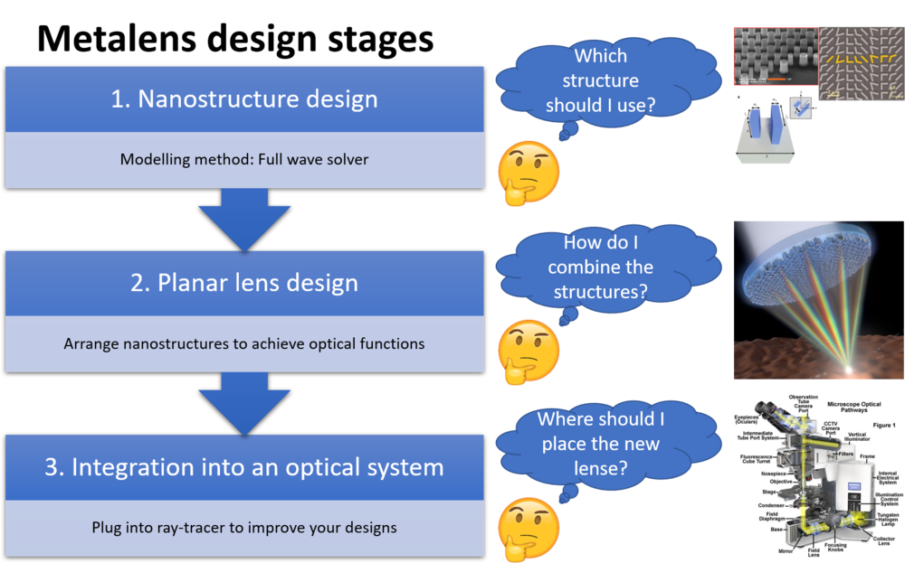 Software_overview.png