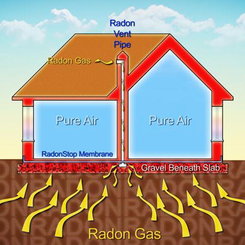 gas radon edifici salubrità aria studio fresia mondovì.jpg