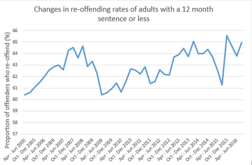 Chart 1 Blog.jpg