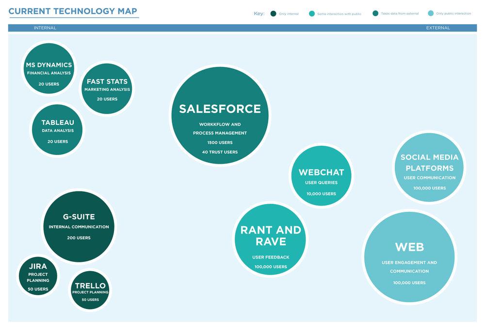 Technology map