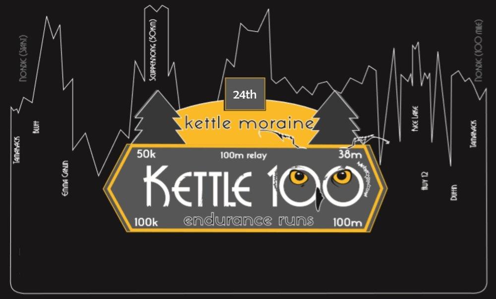 Kettletopo.jpg