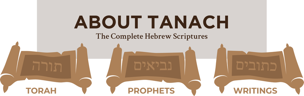 About Tanach.png