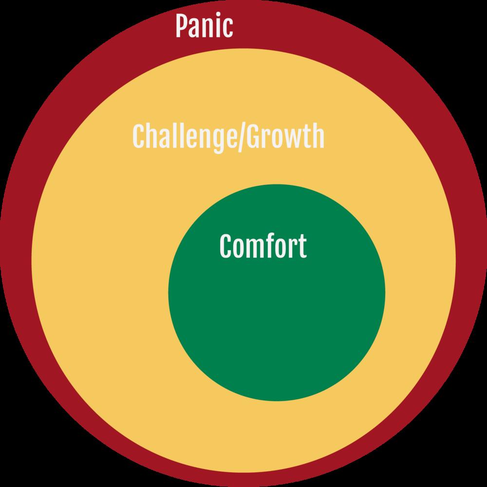 Challenge Circle