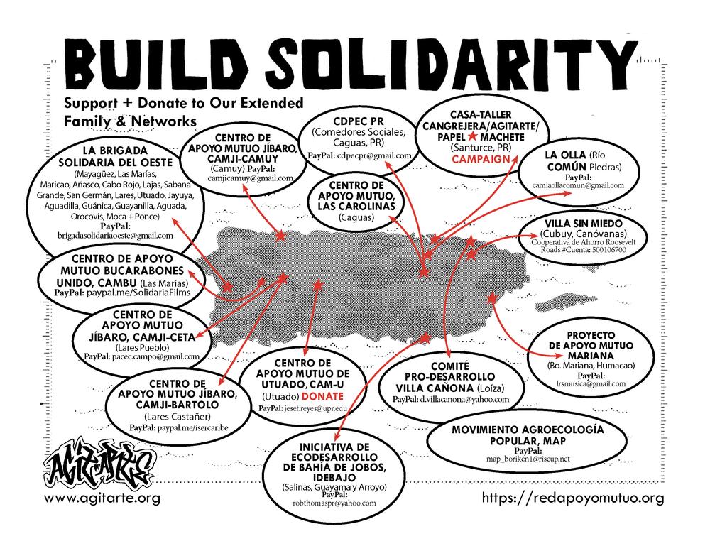 SOLIDARIDAD - Ante el colapso del Estado y los abusos de FEMA en el Puerto Rico pos-María, las personas se han organizado en espacios autogestionados alrededor de la Isla conocidos como Centros de Apoyo Mutuo (CAM), brigadas, y organizaciones comunitaria. Hemos creado este mapa para que explores los integrantes de la Red en Puerto Rico. Haz click en el botón para ver el mapa.