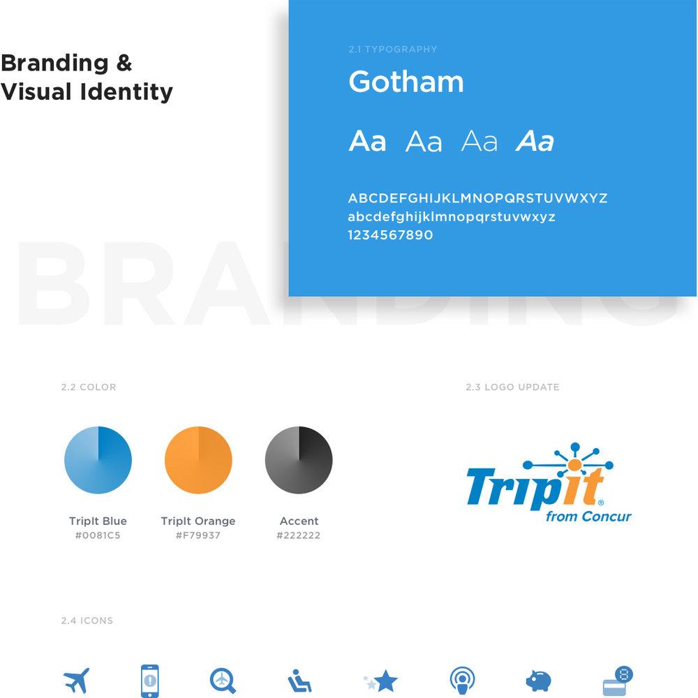 tripit-branding.jpg