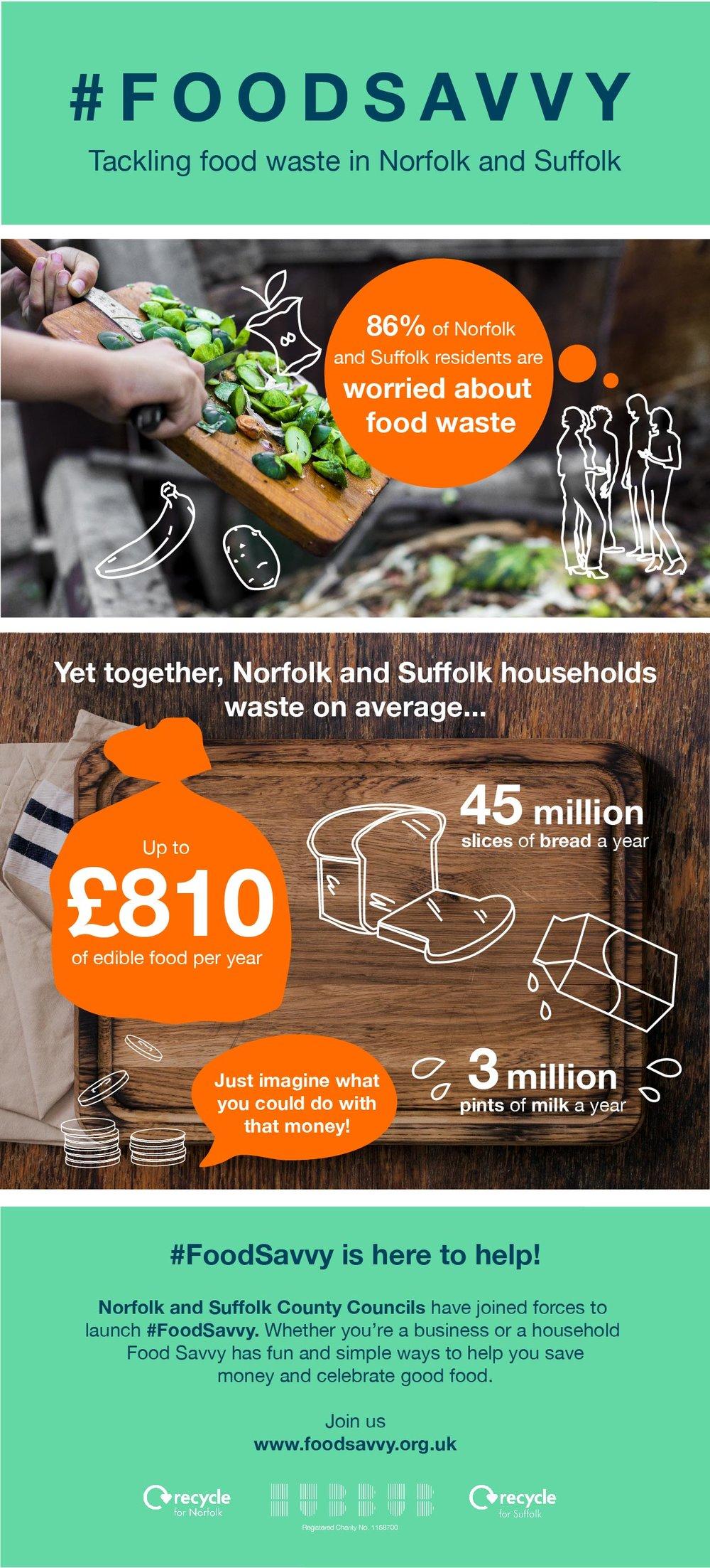 Infographic_FoodSavvy-01.jpg