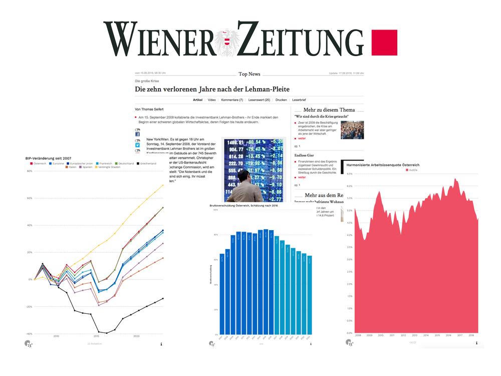 Die zehn verlorenen Jahre nach der Lehman-Pleite - Wiener Zeitung