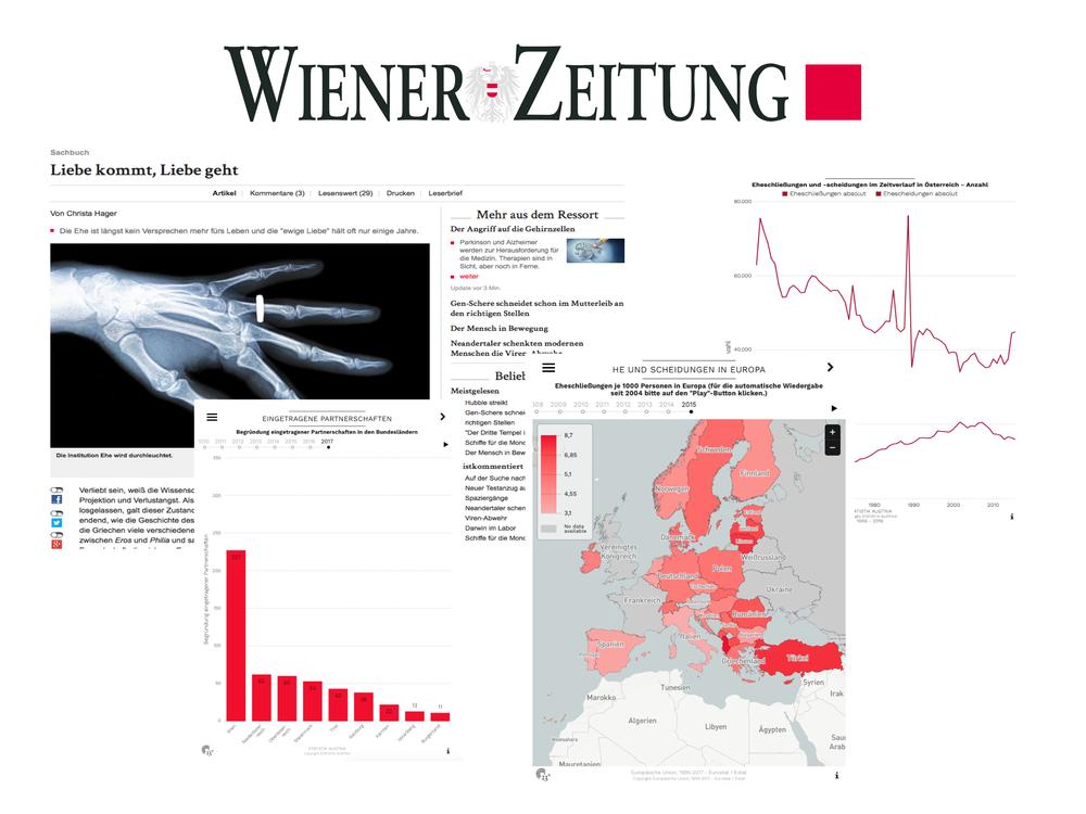 Liebe kommt, Liebe geht - Wiener Zeitung
