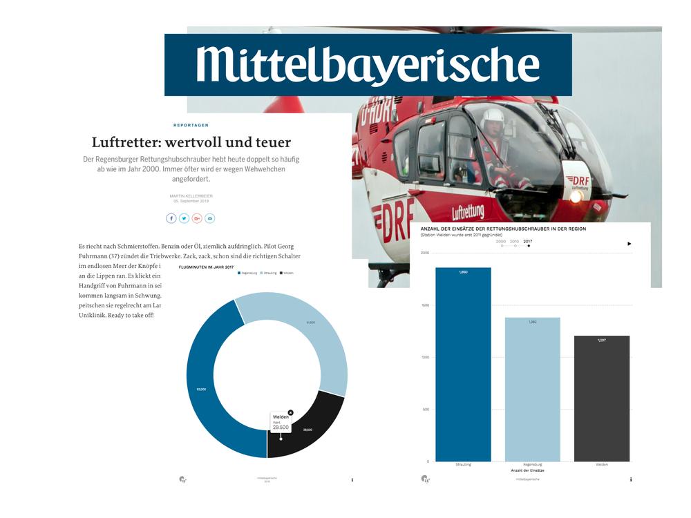 Luftretter: wertvoll und teuer - Mittelbayerische Zeitung