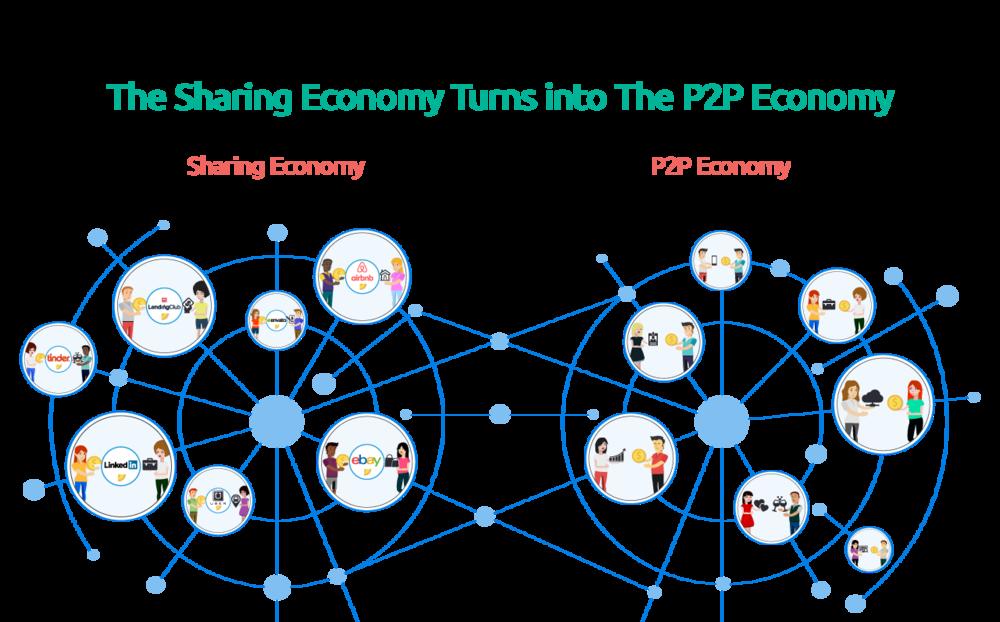 Graphics_economy_network-_1