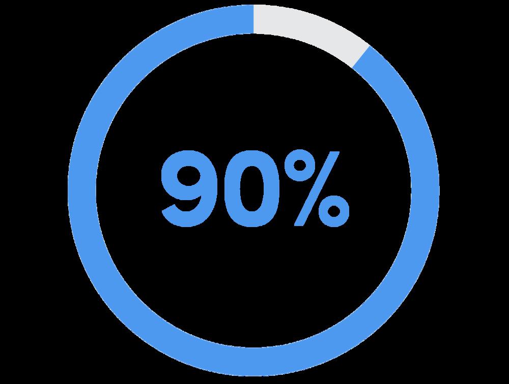 Key Stats_90% #6699ff.png