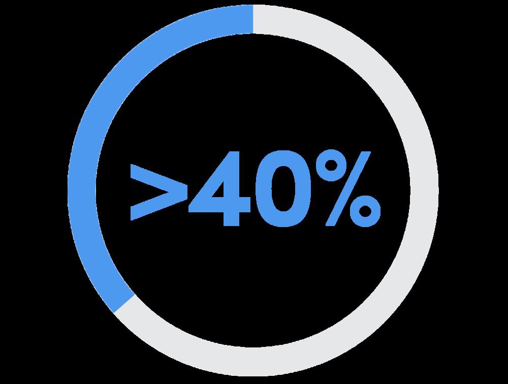 Key Stats_40% #6699ff.png