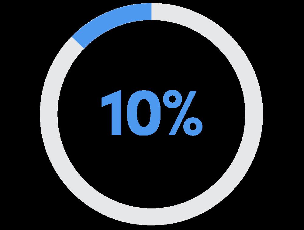 Key Stats__10% #6699ff.png