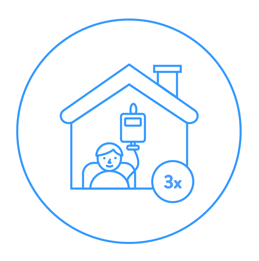 strive health icons_09-30-18_home_#3399ff.png