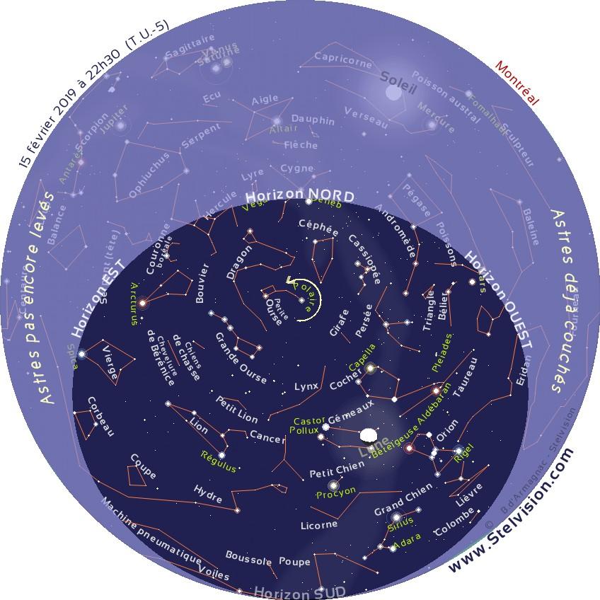 """La carte ci-dessous présente le ciel tel qu'on pourra l'observer en soirée en février 2019.    Cette carte est valide à 21 h 30 le 1er février, 22 h 30 le 15 février et 20 h 30 le 28 février    Elle demeure cependant parfaitement utilisable quelques heures avant ou après les instants mentionnés. La position des planètes et de la Lune est indiquée au 15 février 2019.    Imprimer la carte, et la placer au dessus de sa tête, en orientant le repère """"Horizon Nord"""" de la carte vers le Nord."""