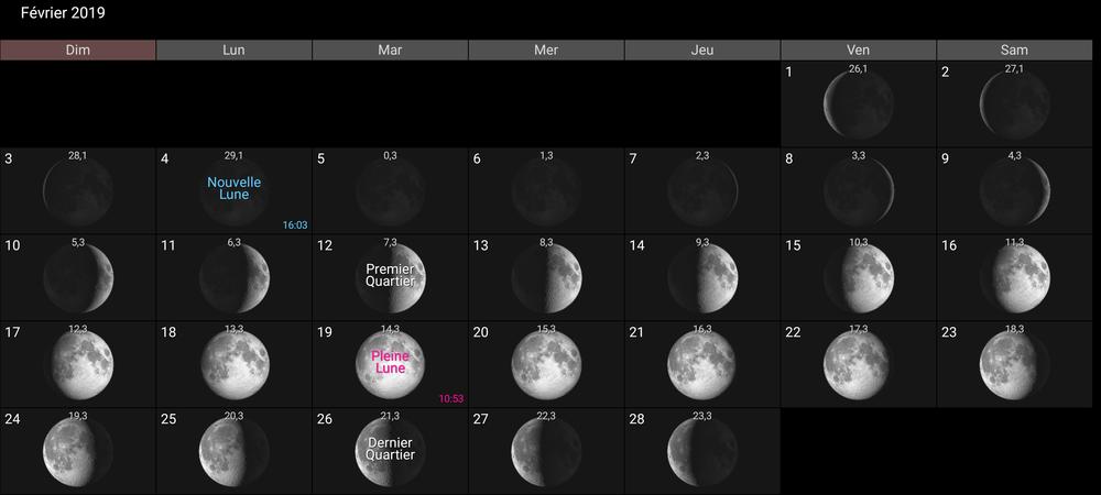 Les phases de la Lune pour février 2019