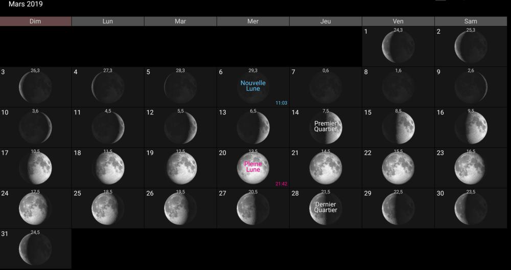Les phases de la Lune pour mars 2019