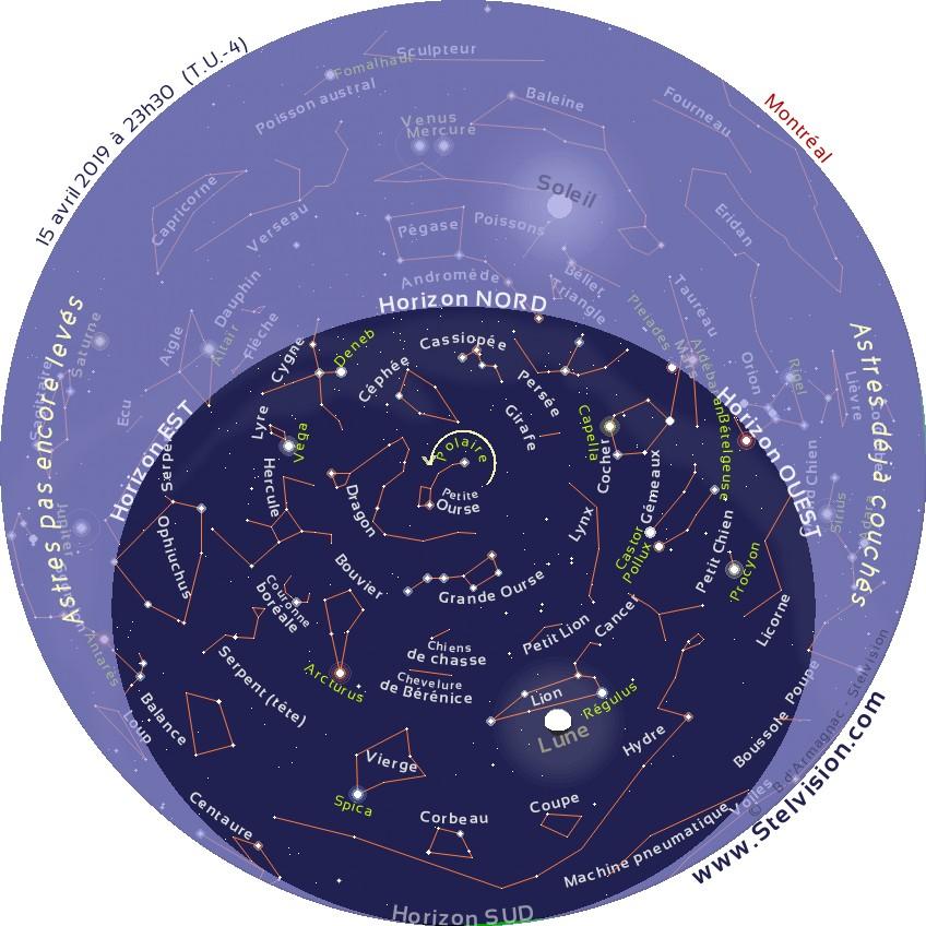 """La carte ci-dessous présente le ciel tel qu'on pourra l'observer en soirée en avril 2019.    Cette carte est valide à 00 h 30 le 1er avril, 23 h 30 le 15 avril et 22 h 30 le 30 avril    Elle demeure cependant parfaitement utilisable quelques heures avant ou après les instants mentionnés. La position des planètes et de la Lune est indiquée au 15 avril 2019.    Imprimer la carte, et la placer au dessus de sa tête, en orientant le repère """"Horizon Nord"""" de la carte vers le Nord."""