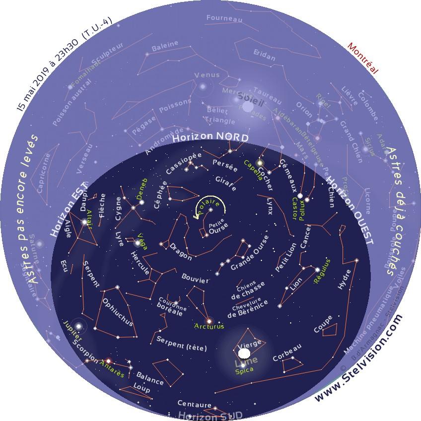 """La carte ci-dessous présente le ciel tel qu'on pourra l'observer en soirée en mai 2019.    Cette carte est valide à 00 h 30 le 1er mai, 23 h 30 le 15 mai et 22 h 30 le 30 mai    Elle demeure cependant parfaitement utilisable quelques heures avant ou après les instants mentionnés. La position des planètes et de la Lune est indiquée au 15 mai 2019.    Imprimer la carte, et la placer au dessus de sa tête, en orientant le repère """"Horizon Nord"""" de la carte vers le Nord."""