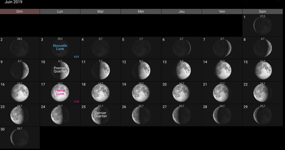Les phases de la Lune pour de juin 2019