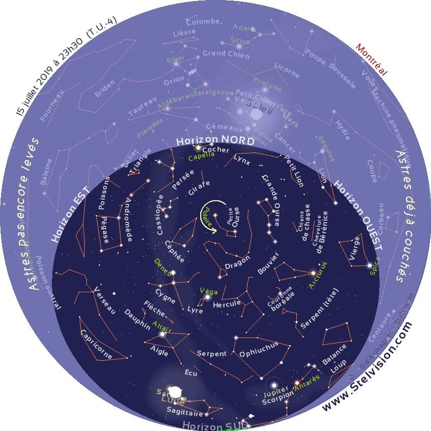 """La carte ci-dessous présente le ciel tel qu'on pourra l'observer en soirée en juillet 2019.    Cette carte est valide à 00 h 30 le 1er juillet, 23 h 30 le 15 juillet et 22 h 30 le 30 juillet.    Elle demeure cependant parfaitement utilisable quelques heures avant ou après les instants mentionnés. La position des planètes et de la Lune est indiquée au 15 juillet 2019.    Imprimer la carte, et la placer au dessus de sa tête, en orientant le repère """"Horizon Nord"""" de la carte vers le Nord."""