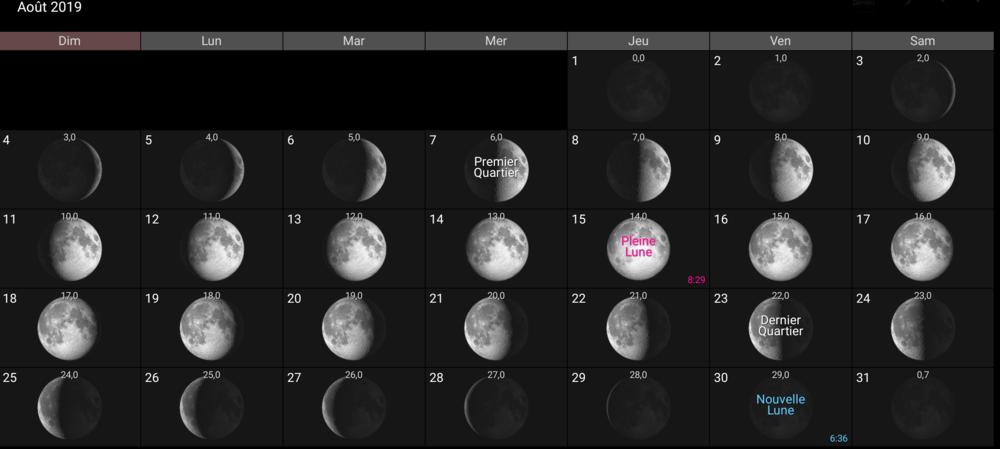 Les phases de la Lune pour le mois d'août 2019