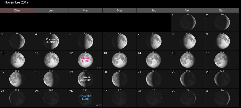Les phases de la Lune pour le mois de novembre 2019
