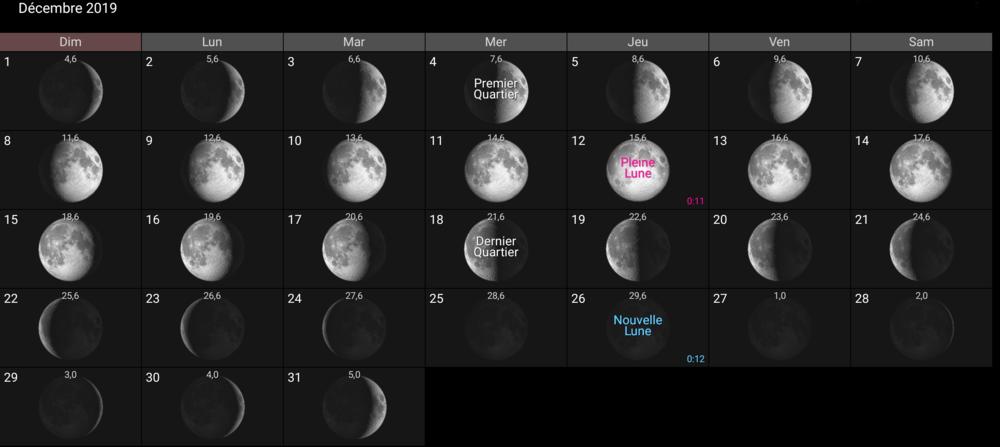 Les phases de la Lune pour le mois de décembre 2019