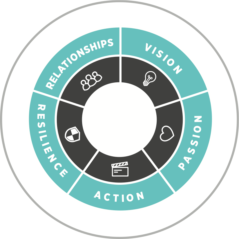 Execution Wheel (1).png