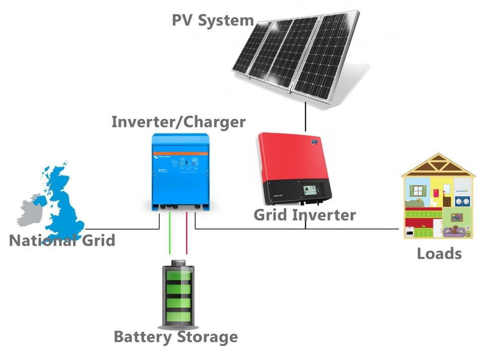 battery-storage-diagram.jpg