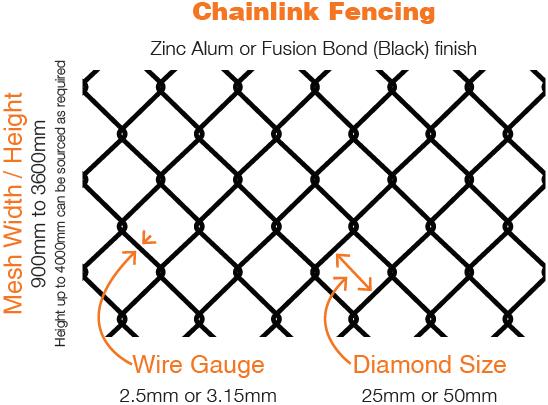 chainlink spec diagram.png