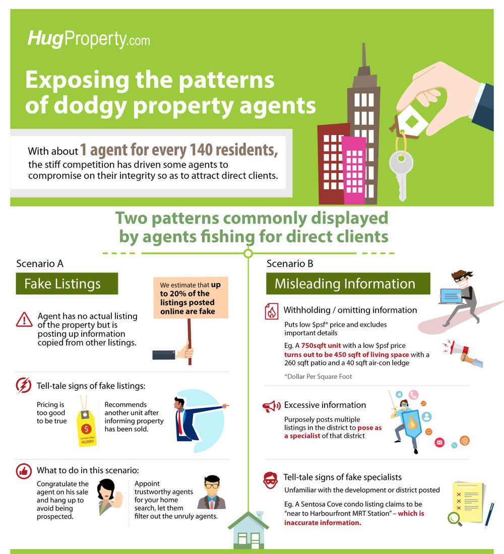 The-Patterns-of-Dodgy-Property-Agents.jpg