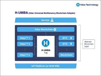 Hdac's H-UMBA: Abstract Blockchain Layer